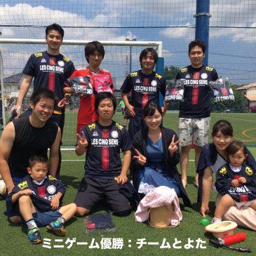 【大会結果】5月28日(日)マリノスふれあいソサイチ ~F3-F4クラス~