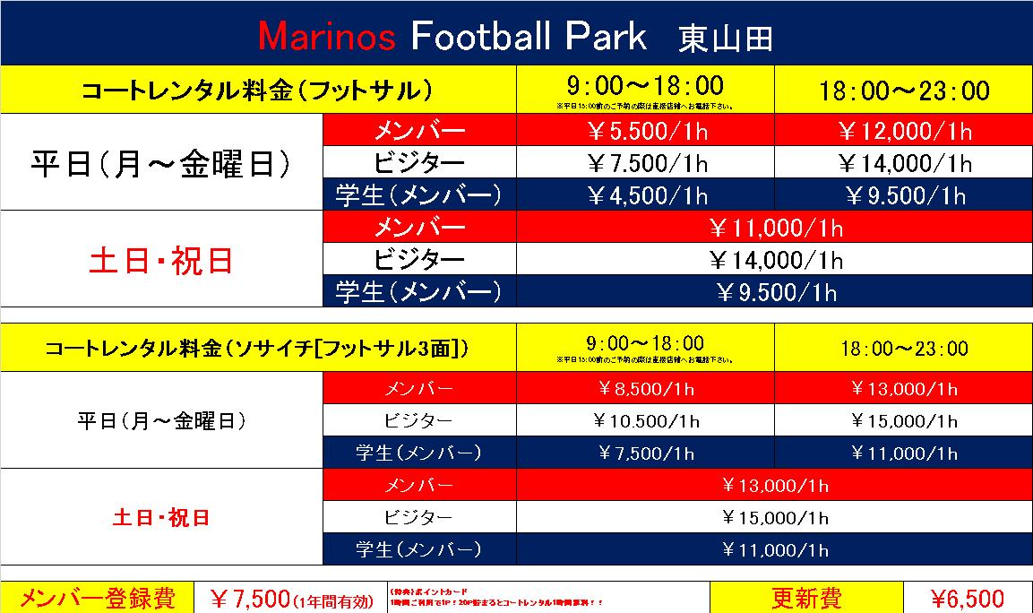 パーク 東山田 フットボール マリノス